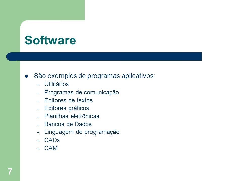 Software São exemplos de programas aplicativos: Utilitários