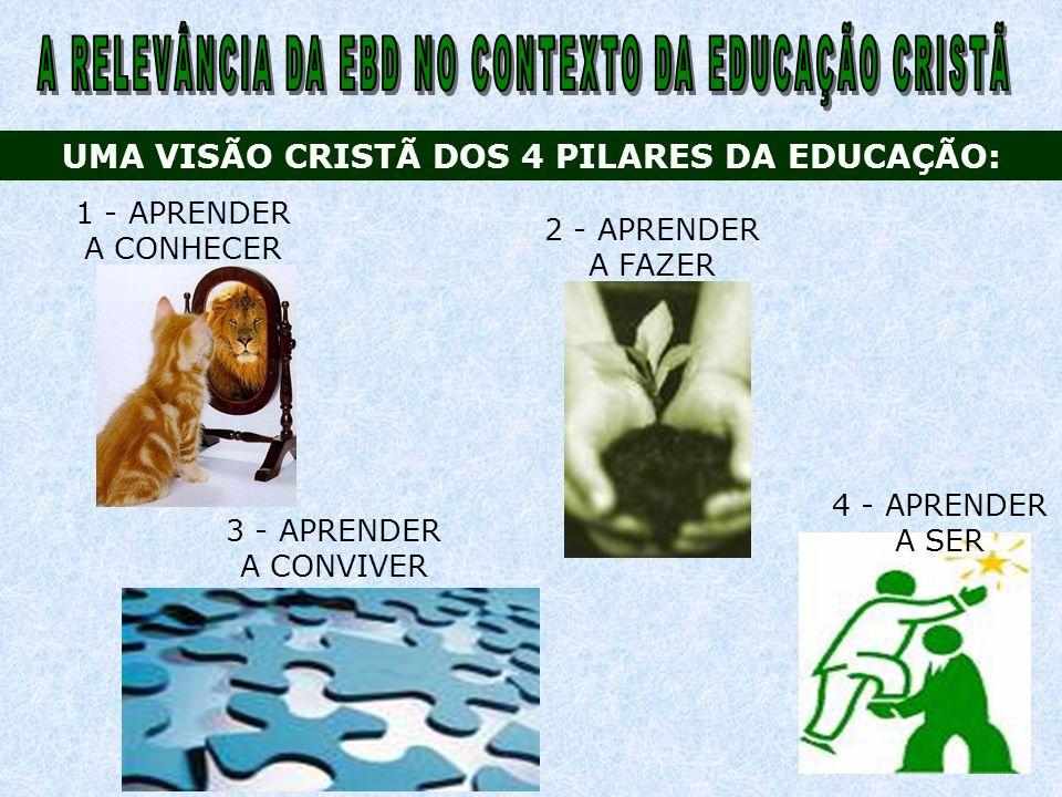 UMA VISÃO CRISTÃ DOS 4 PILARES DA EDUCAÇÃO:
