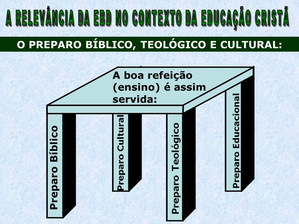 O PREPARO BÍBLICO, TEOLÓGICO E CULTURAL: