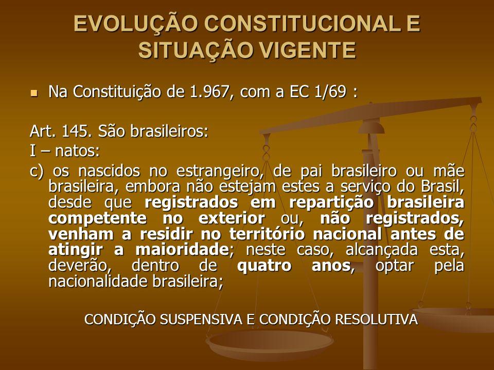EVOLUÇÃO CONSTITUCIONAL E SITUAÇÃO VIGENTE