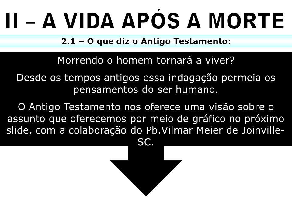 2.1 – O que diz o Antigo Testamento:
