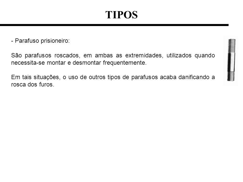 TIPOS - Parafuso prisioneiro: