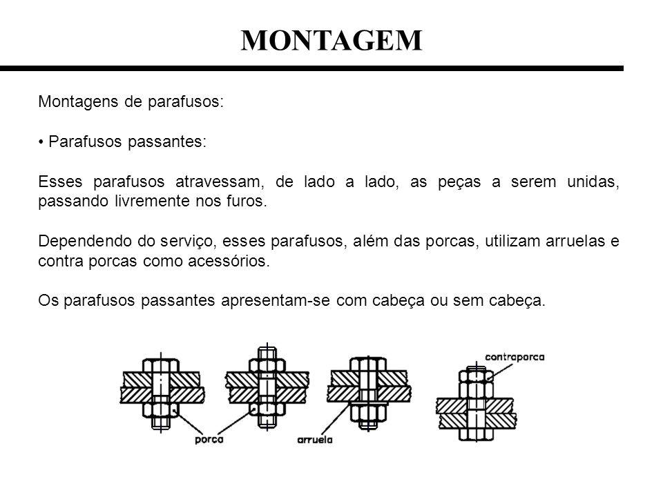 MONTAGEM Montagens de parafusos: • Parafusos passantes:
