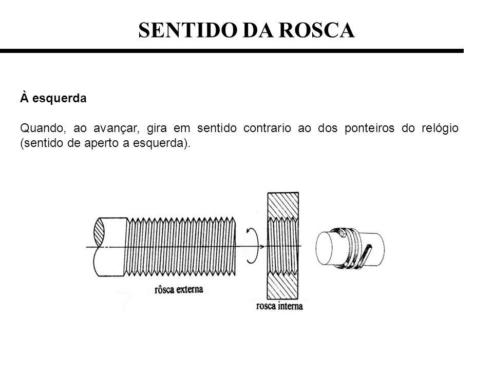 SENTIDO DA ROSCA À esquerda