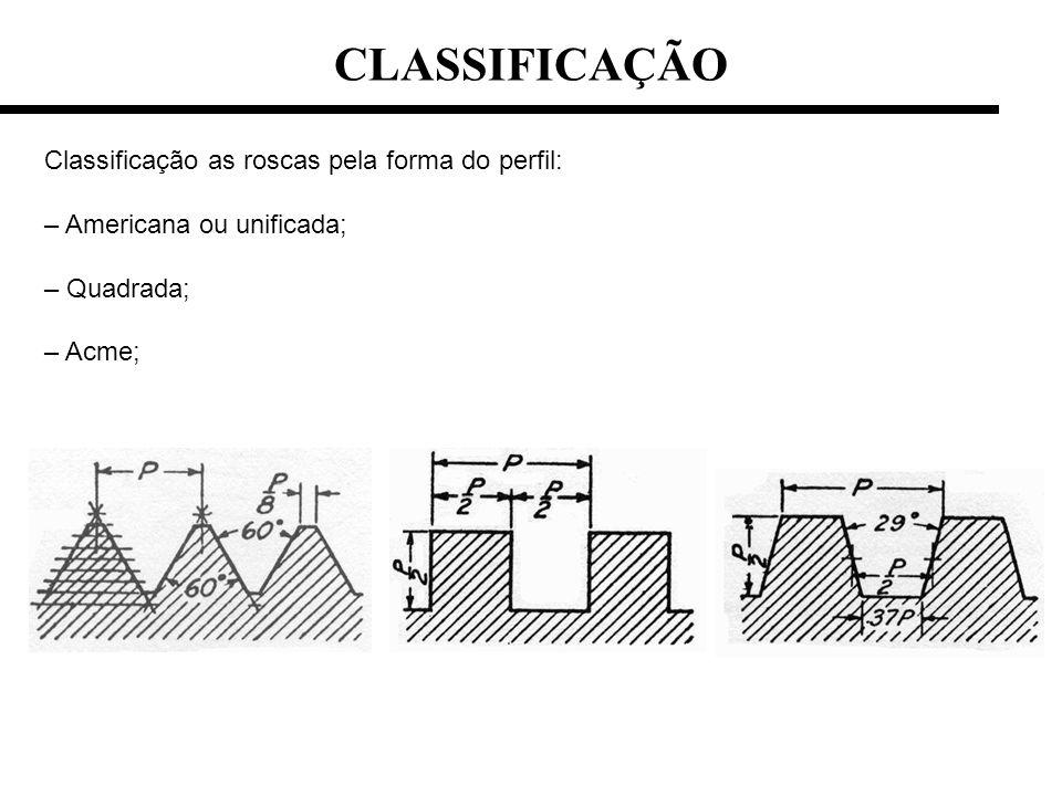 CLASSIFICAÇÃO Classificação as roscas pela forma do perfil: