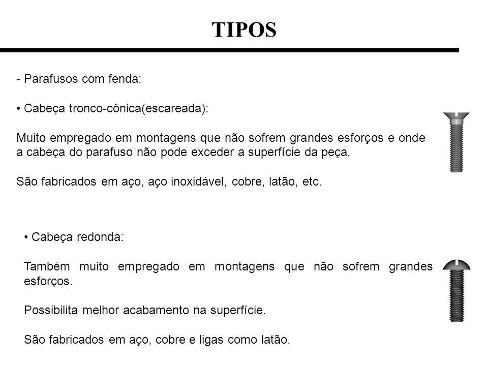 TIPOS Parafusos com fenda: Cabeça tronco-cônica(escareada):