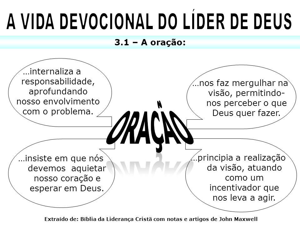 A VIDA DEVOCIONAL DO LÍDER DE DEUS