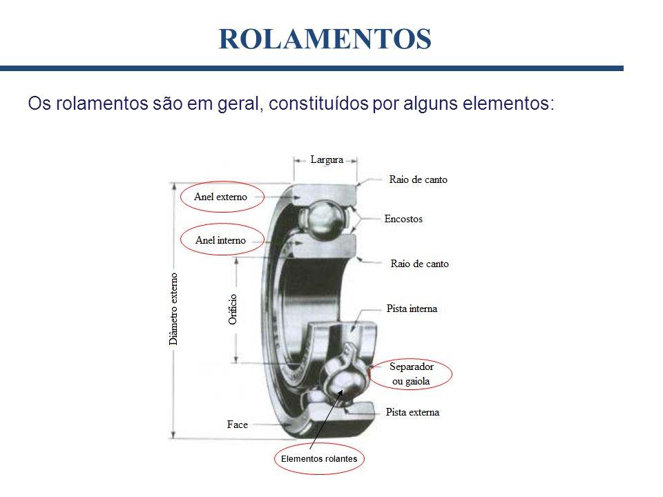 ROLAMENTOS Os rolamentos são em geral, constituídos por alguns elementos: Elementos rolantes