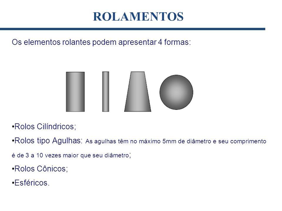 ROLAMENTOS Os elementos rolantes podem apresentar 4 formas: