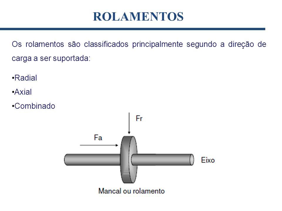 ROLAMENTOS Os rolamentos são classificados principalmente segundo a direção de carga a ser suportada: