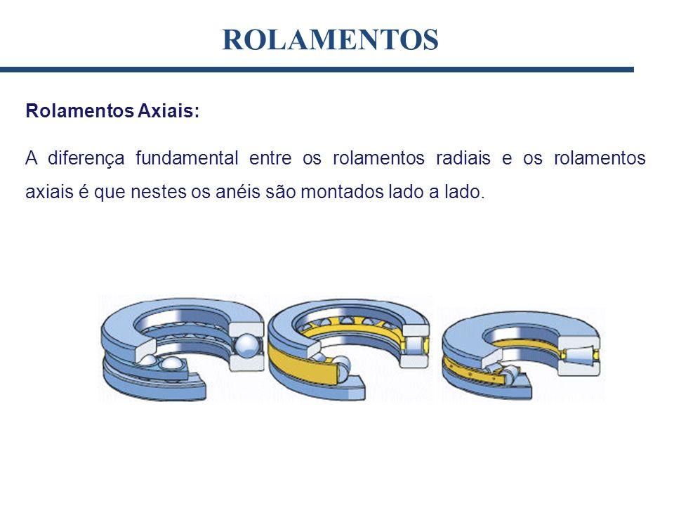 ROLAMENTOS Rolamentos Axiais: