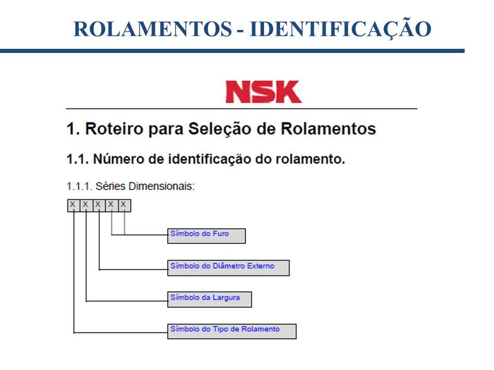ROLAMENTOS - IDENTIFICAÇÃO