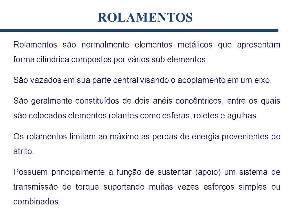 ROLAMENTOS Rolamentos são normalmente elementos metálicos que apresentam forma cilíndrica compostos por vários sub elementos.