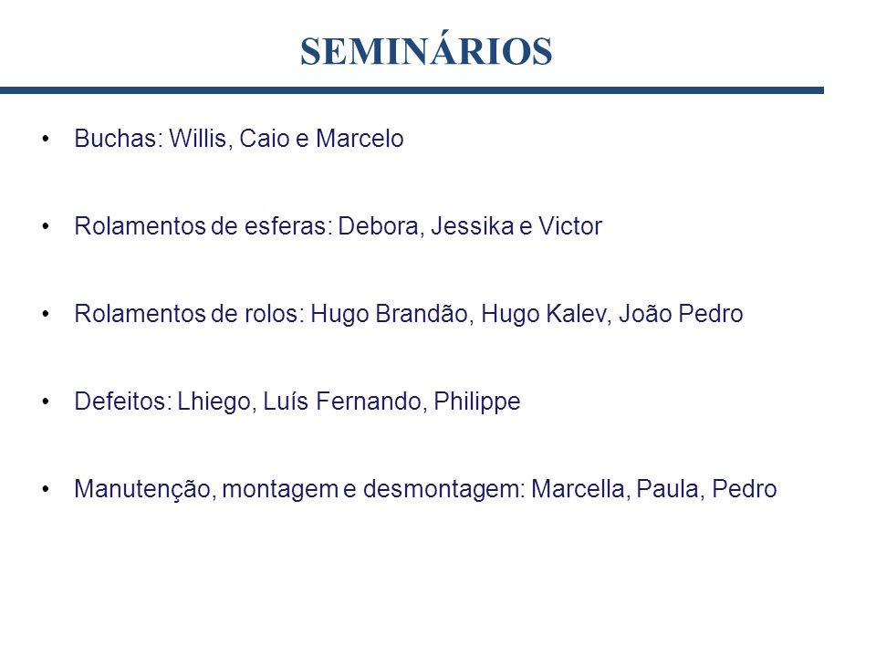 SEMINÁRIOS Buchas: Willis, Caio e Marcelo