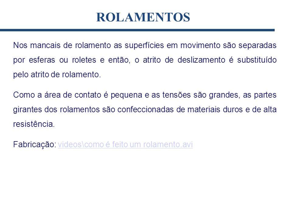 ROLAMENTOS