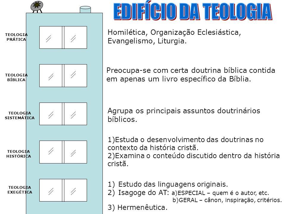 EDIFÍCIO DA TEOLOGIA Homilética, Organização Eclesiástica, Evangelismo, Liturgia. TEOLOGIA. PRÁTICA.