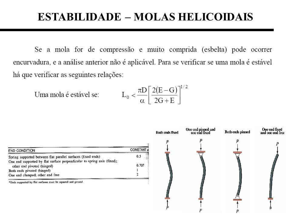 ESTABILIDADE – MOLAS HELICOIDAIS