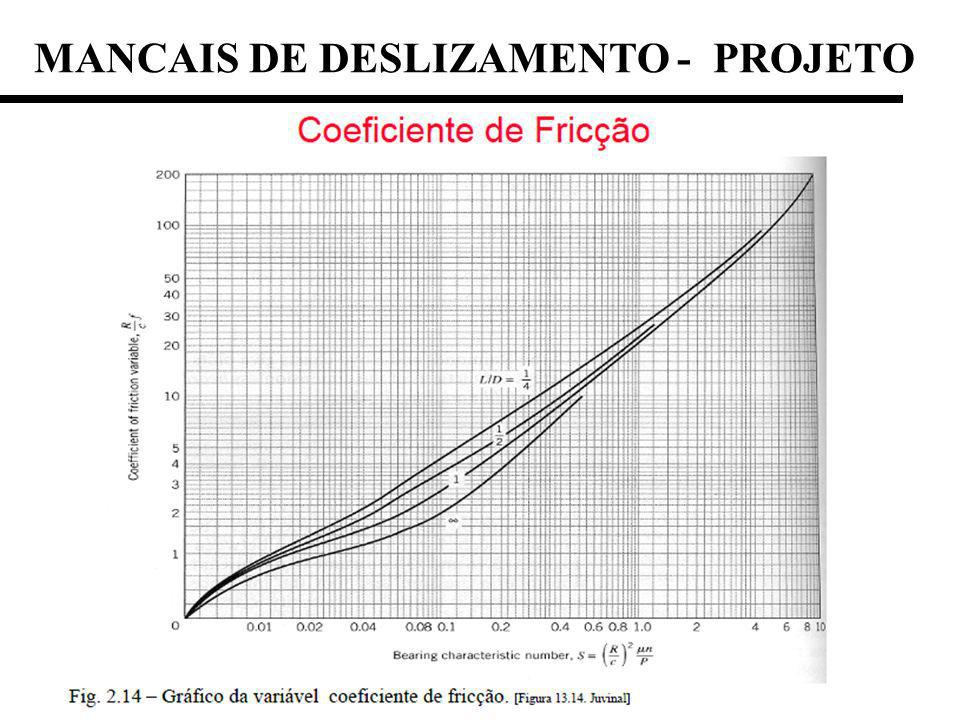 MANCAIS DE DESLIZAMENTO - PROJETO