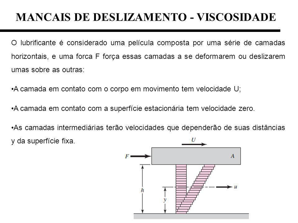 MANCAIS DE DESLIZAMENTO - VISCOSIDADE