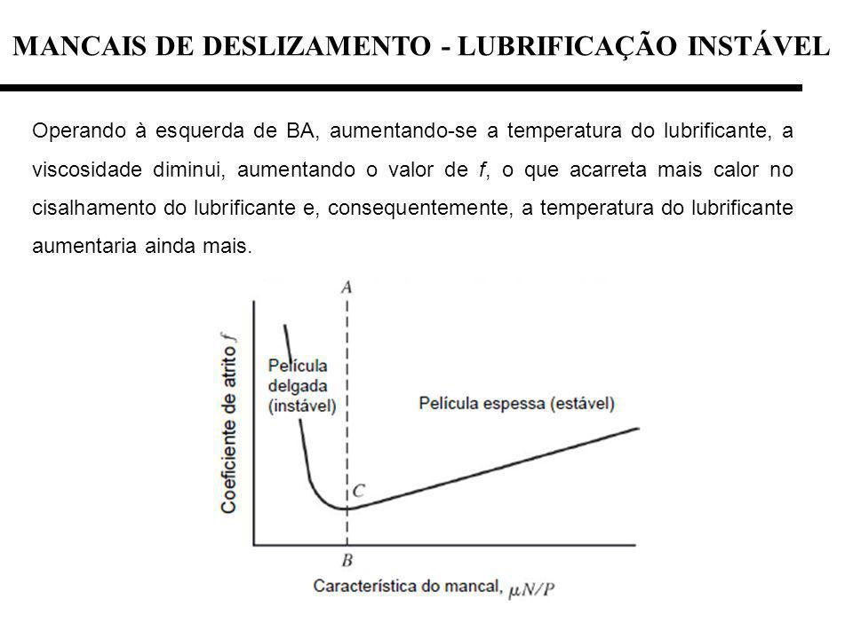 MANCAIS DE DESLIZAMENTO - LUBRIFICAÇÃO INSTÁVEL
