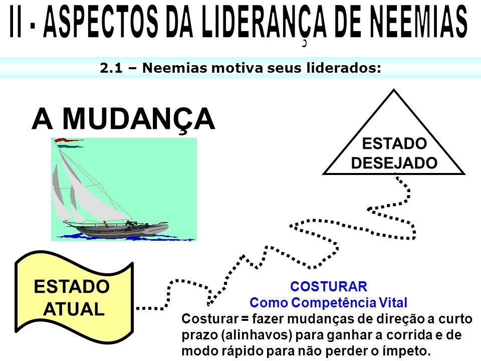 A MUDANÇA II - ASPECTOS DA LIDERANÇA DE NEEMIAS ESTADO ATUAL ESTADO