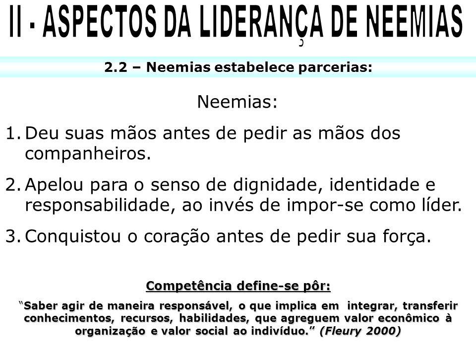 II - ASPECTOS DA LIDERANÇA DE NEEMIAS