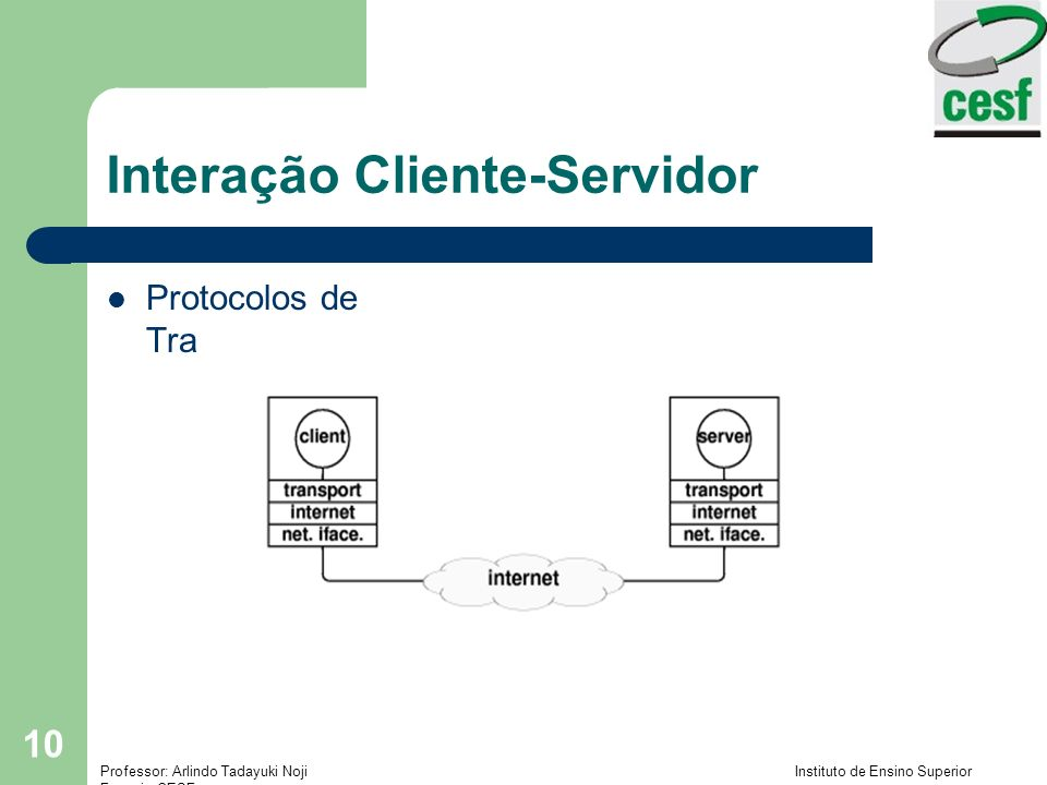 Interação Cliente-Servidor