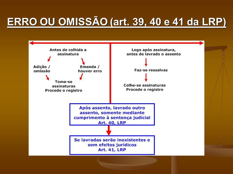 ERRO OU OMISSÃO (art. 39, 40 e 41 da LRP)