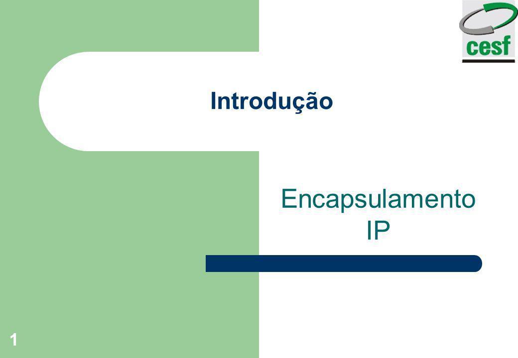 Introdução Encapsulamento IP