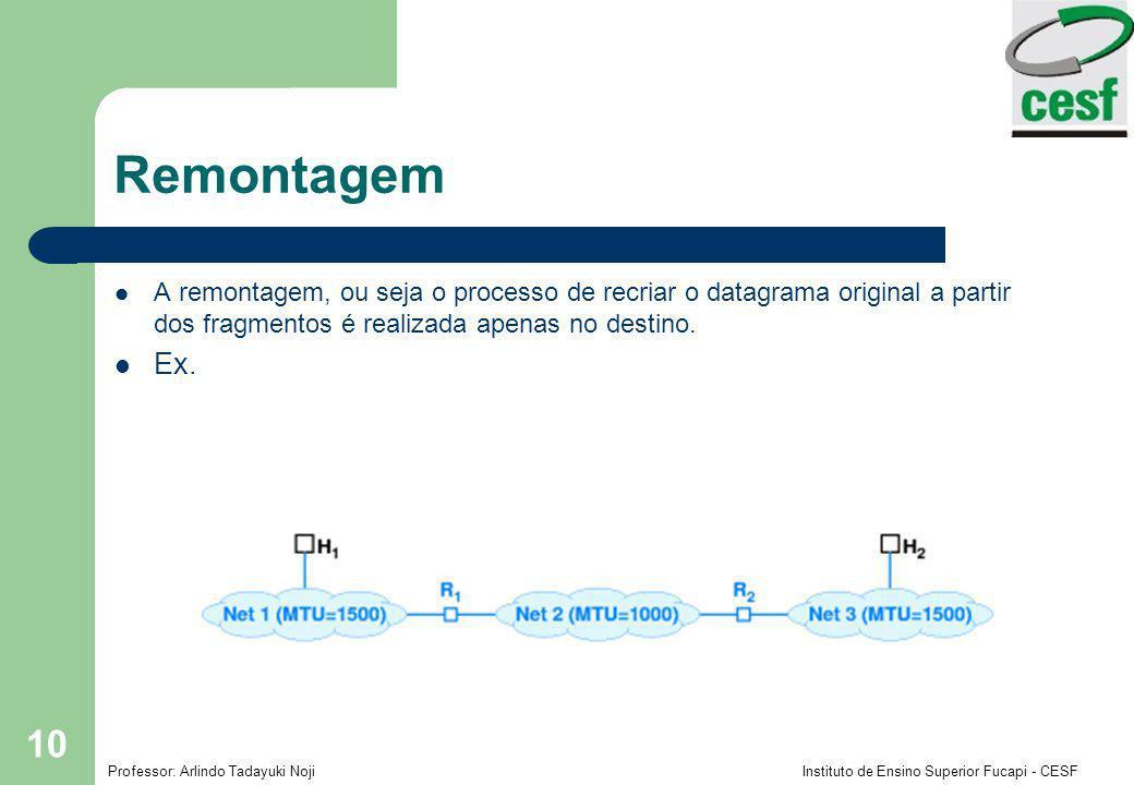 Remontagem A remontagem, ou seja o processo de recriar o datagrama original a partir dos fragmentos é realizada apenas no destino.