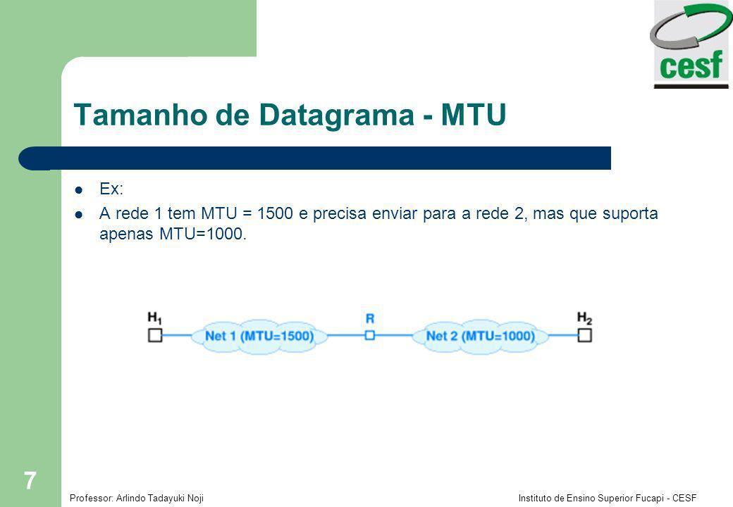 Tamanho de Datagrama - MTU