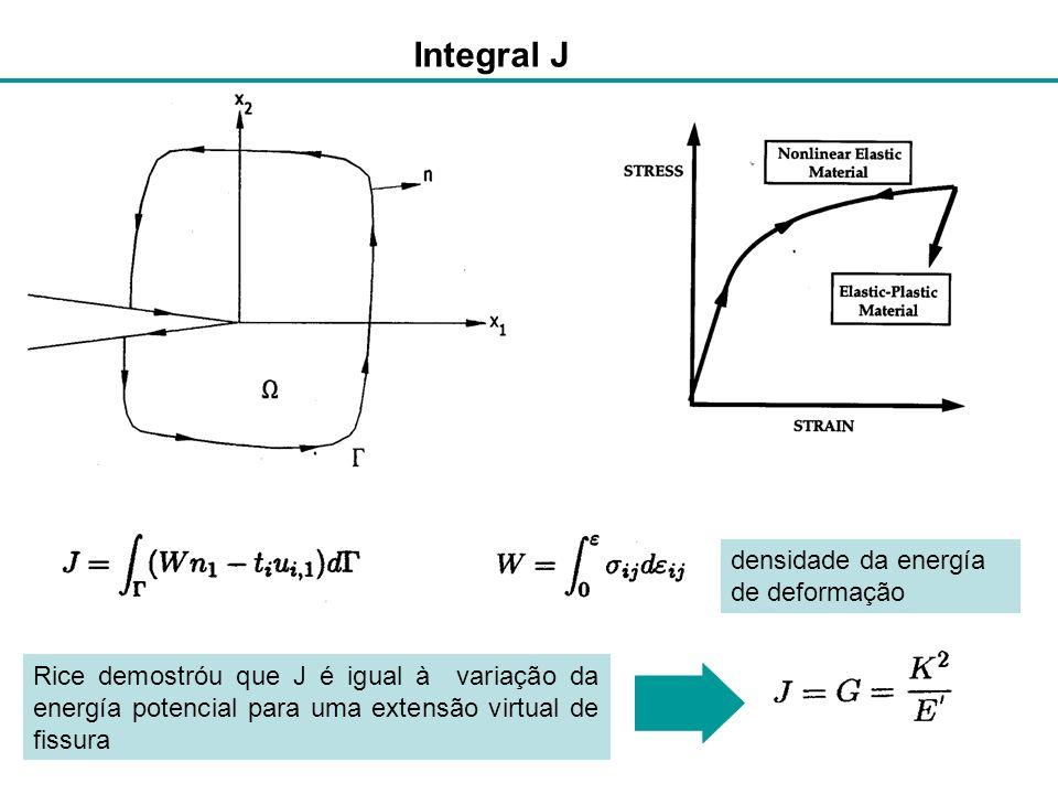 Integral J densidade da energía de deformação