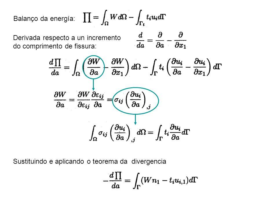 Balanço da energía: Derivada respecto a un incremento do comprimento de fissura: Sustituindo e aplicando o teorema da divergencia.