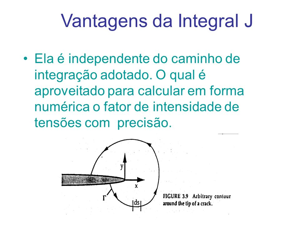 Vantagens da Integral J