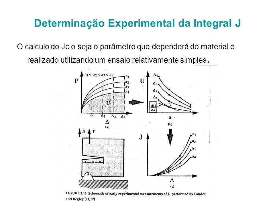 Determinação Experimental da Integral J