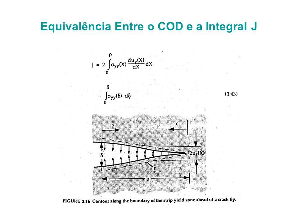 Equivalência Entre o COD e a Integral J
