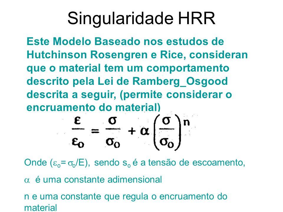 Singularidade HRR