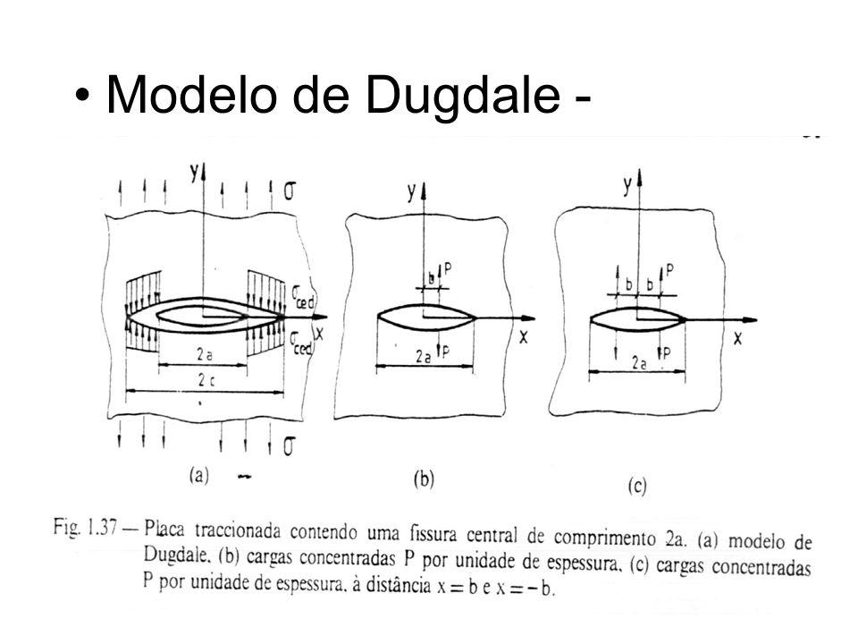 Modelo de Dugdale - Barenblat
