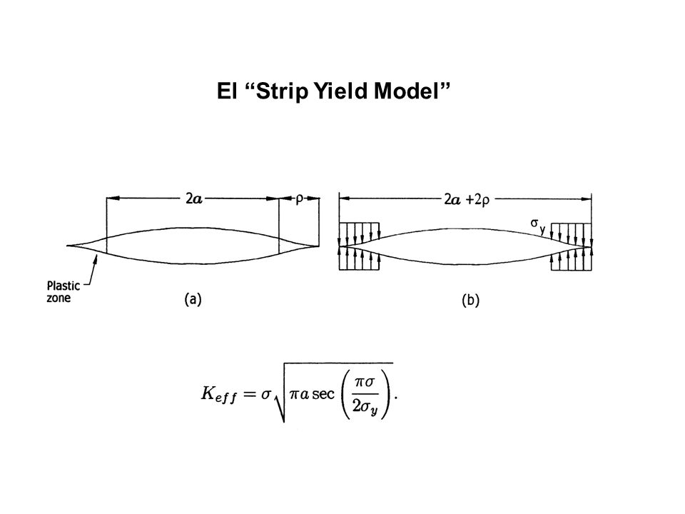 El Strip Yield Model