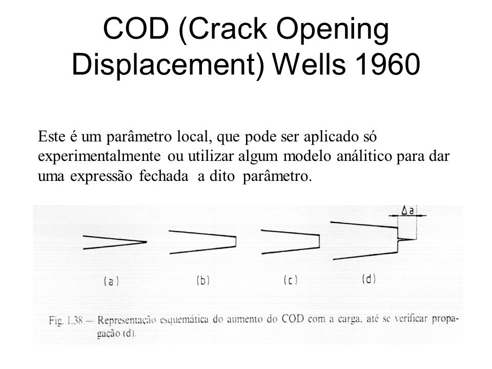 COD (Crack Opening Displacement) Wells 1960