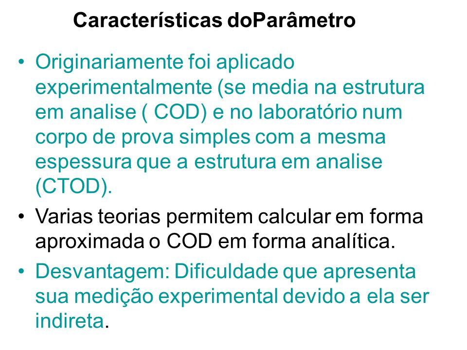 Características doParâmetro