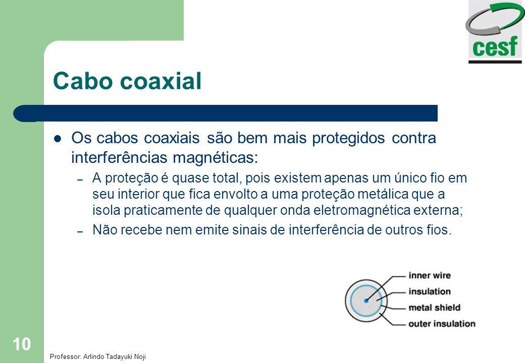 Cabo coaxial Os cabos coaxiais são bem mais protegidos contra interferências magnéticas: