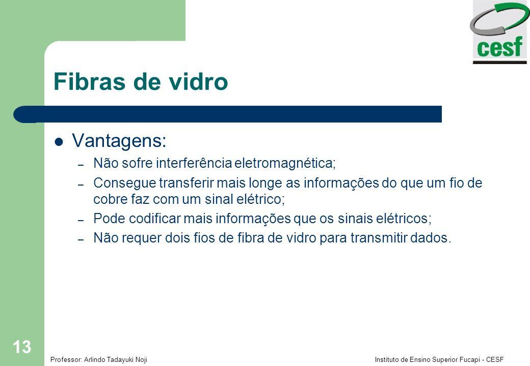 Fibras de vidro Vantagens: Não sofre interferência eletromagnética;