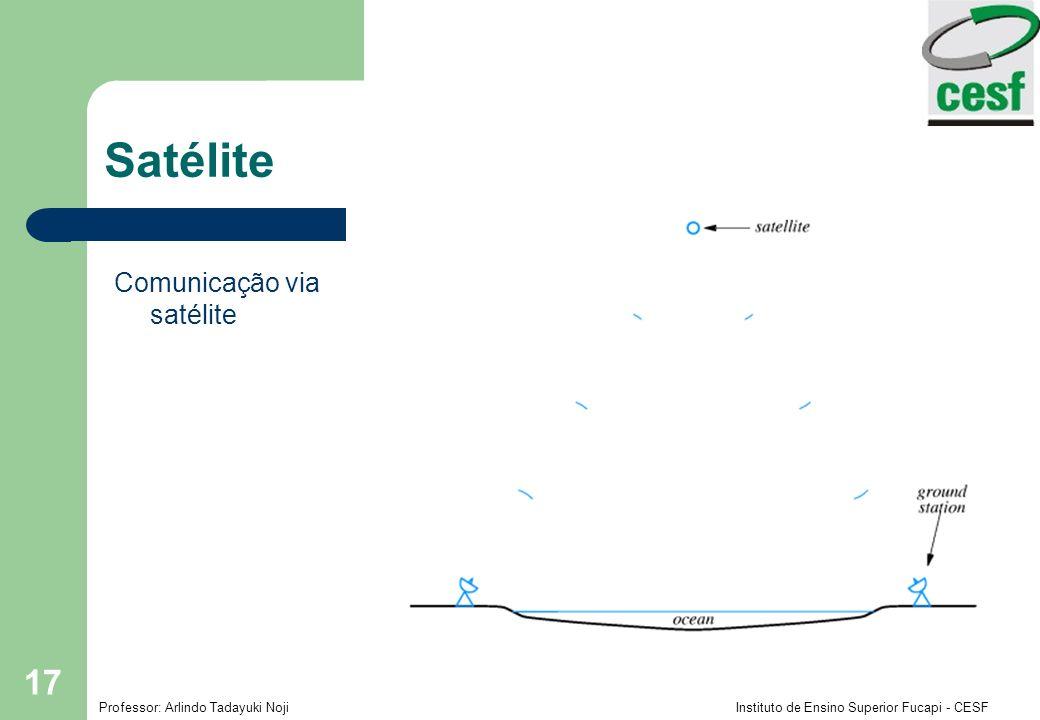 Satélite Comunicação via satélite