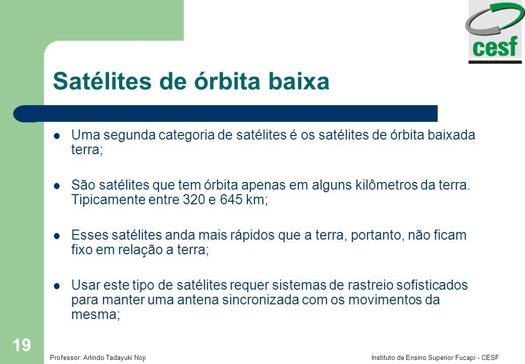 Satélites de órbita baixa