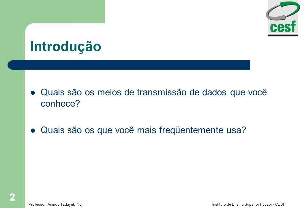 Introdução Quais são os meios de transmissão de dados que você conhece.