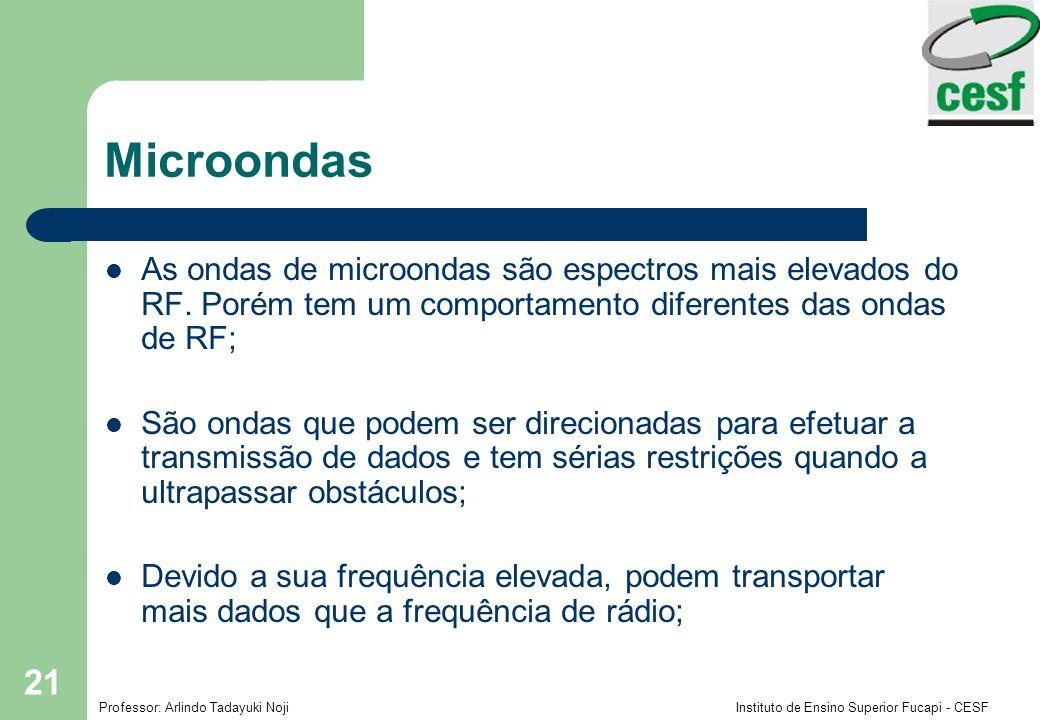 Microondas As ondas de microondas são espectros mais elevados do RF. Porém tem um comportamento diferentes das ondas de RF;