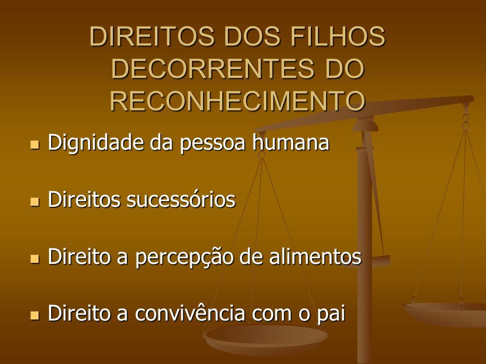 DIREITOS DOS FILHOS DECORRENTES DO RECONHECIMENTO