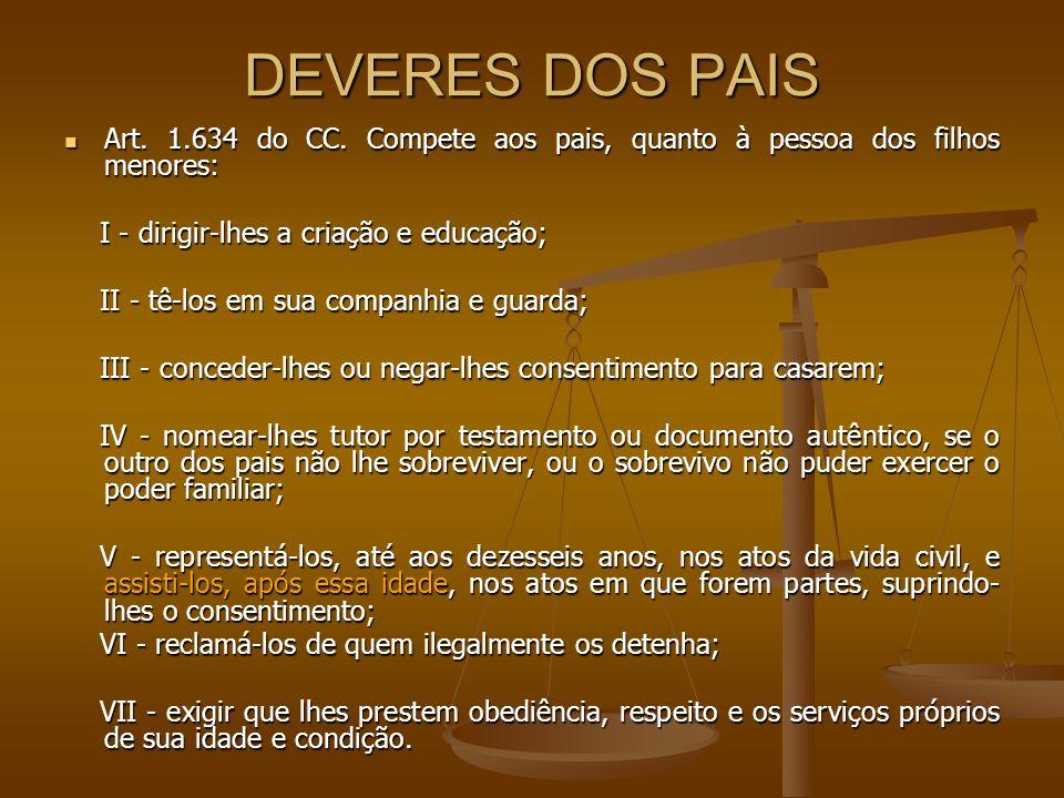 DEVERES DOS PAIS Art. 1.634 do CC. Compete aos pais, quanto à pessoa dos filhos menores: I - dirigir-lhes a criação e educação;