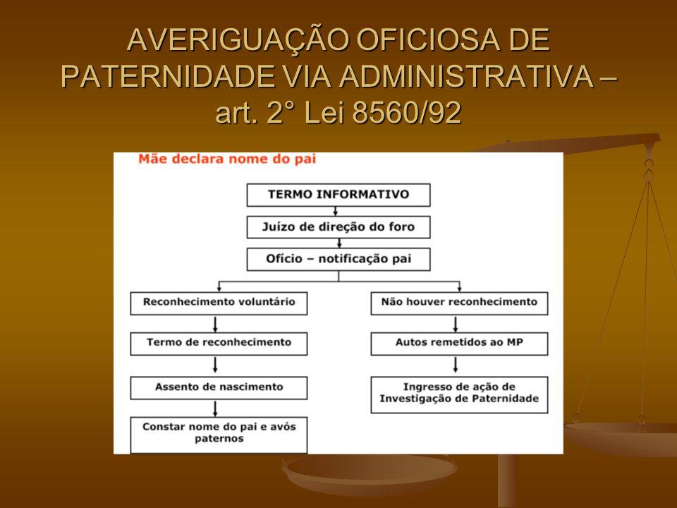AVERIGUAÇÃO OFICIOSA DE PATERNIDADE VIA ADMINISTRATIVA – art